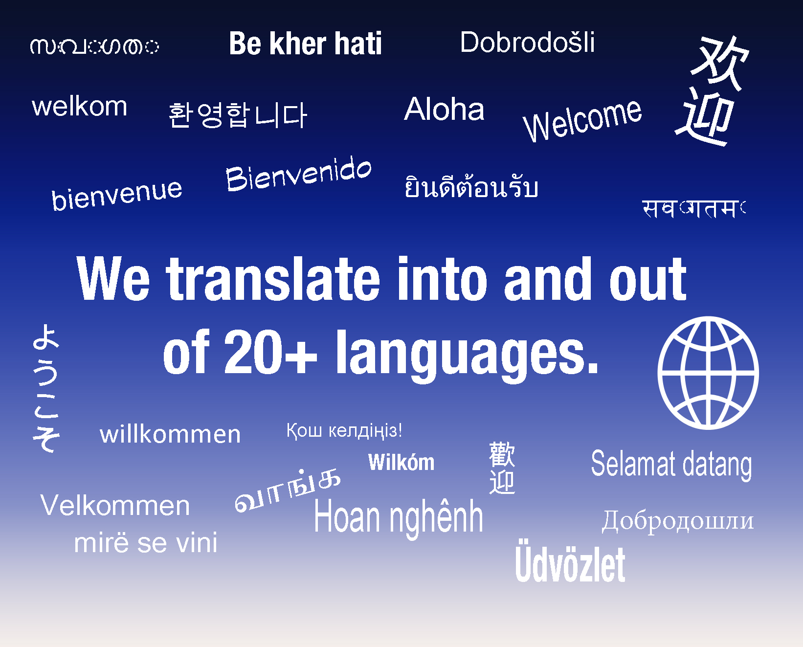 welcome in different languages4