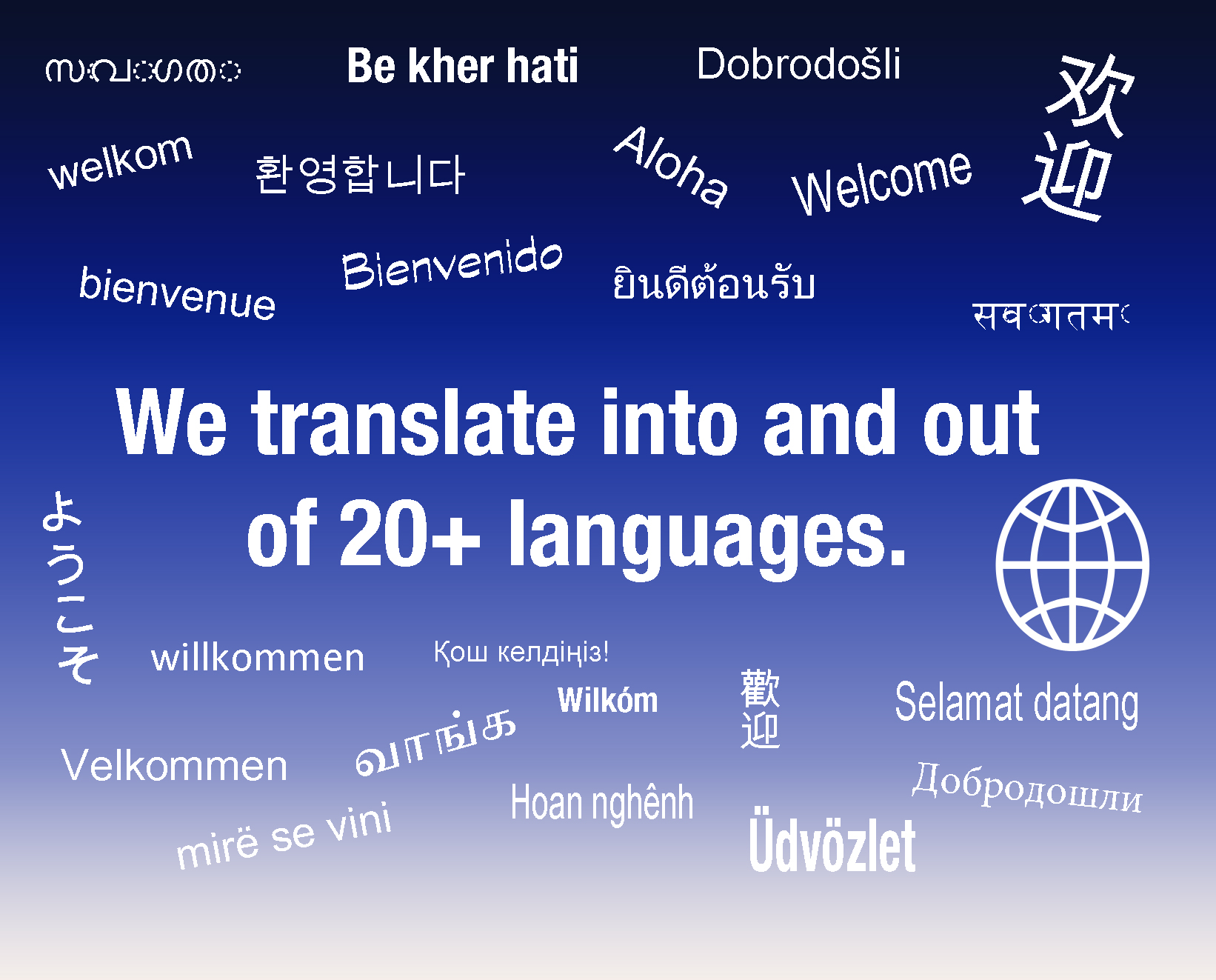 welcome in different languages5